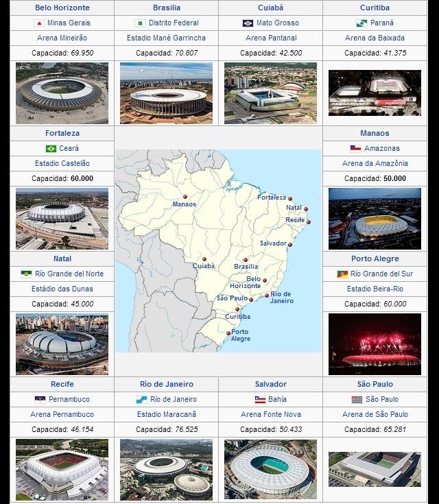 estadios brasil 2014